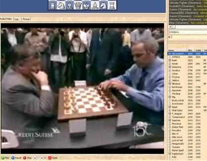 Kasparov And Karpov Shared